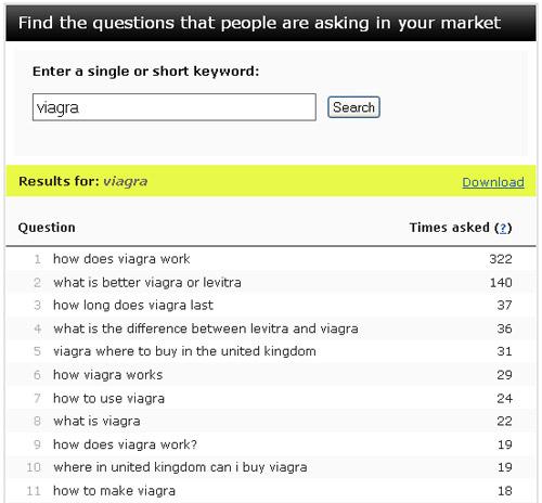 viagra-questions