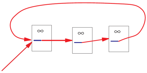 pagerank-loop