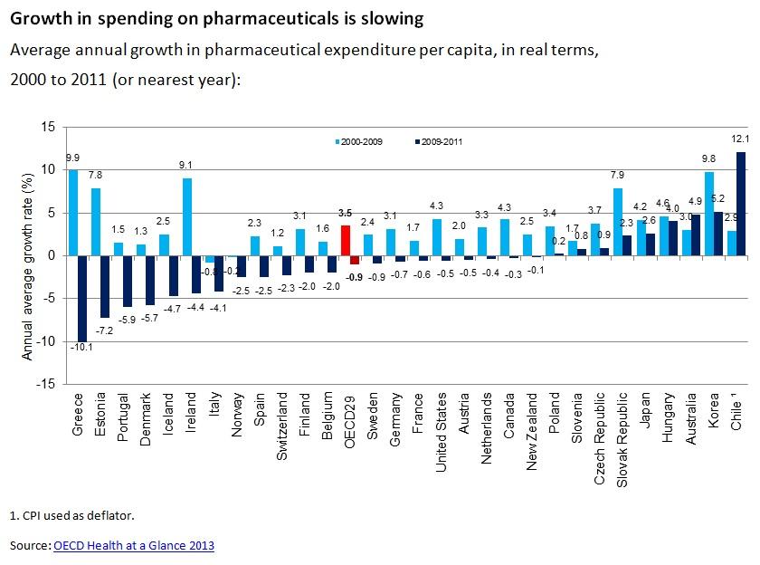 Pharmaceuticals-4